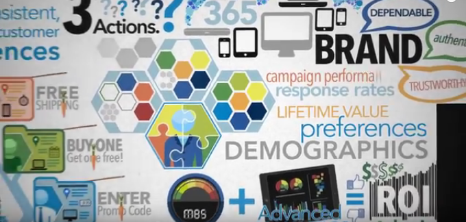digitalmarketing2015